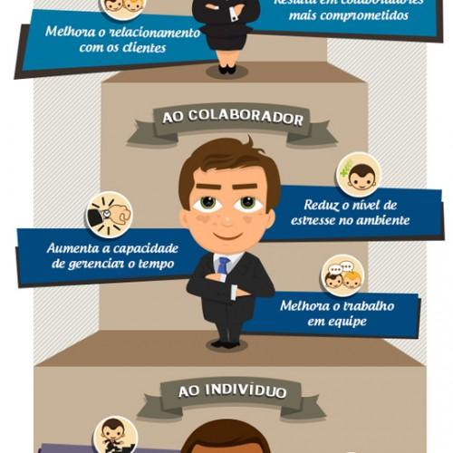 coaching-brasil